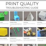 Simplify3D - Print Quality Troubleshooting Guide