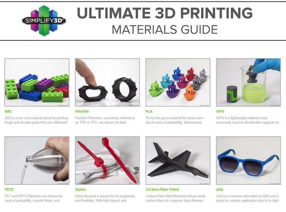 abs printing material