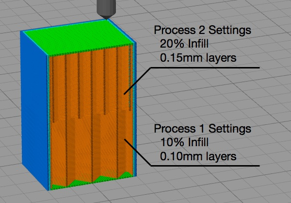 Simplify3D - Process transitions