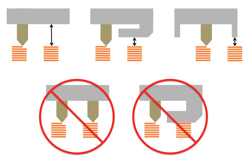 Multi-Part Printing